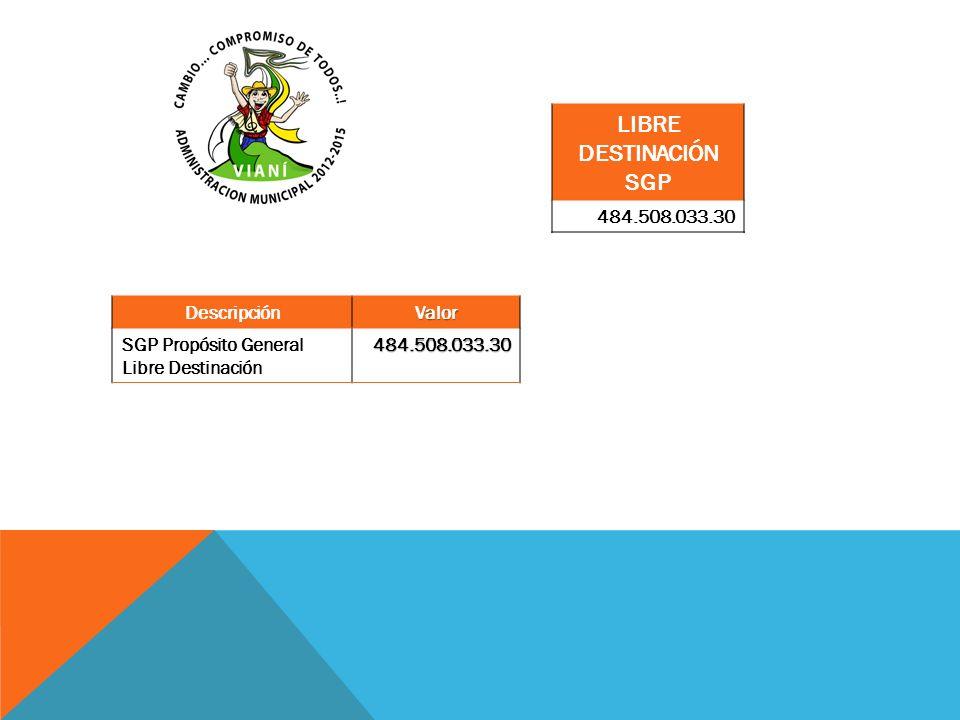 LIBRE DESTINACIÓN SGP 484.508.033.30 DescripciónValor SGP Propósito General Libre Destinación484.508.033.30