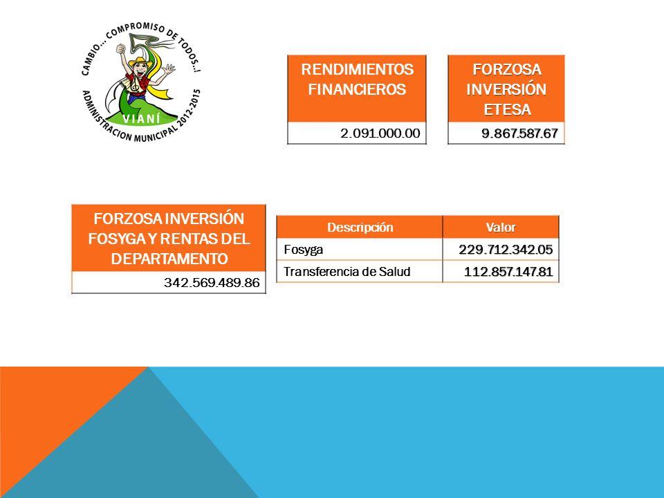 FORZOSA INVERSIÓN ETESA 9.867.587.67 FORZOSA INVERSIÓN FOSYGA Y RENTAS DEL DEPARTAMENTO 342.569.489.86 DescripciónValor Fosyga229.712.342.05 Transfere