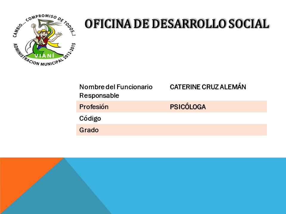 Nombre del Funcionario Responsable CATERINE CRUZ ALEMÁN ProfesiónPSICÓLOGA Código Grado