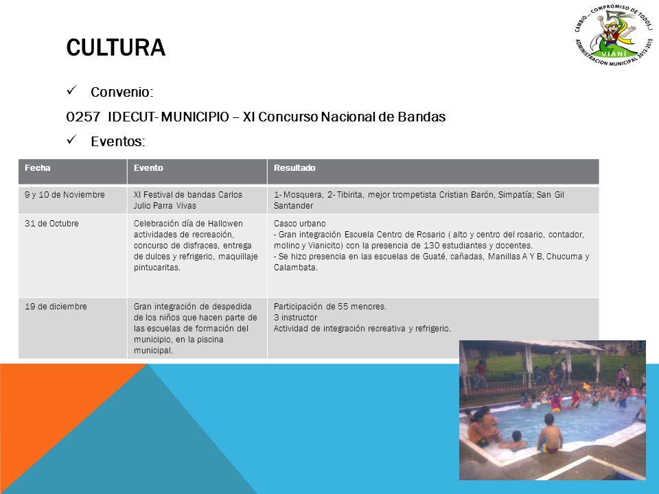 CULTURA Convenio: 0257 IDECUT- MUNICIPIO – XI Concurso Nacional de Bandas Eventos: FechaEventoResultado 9 y 10 de NoviembreXI Festival de bandas Carlo