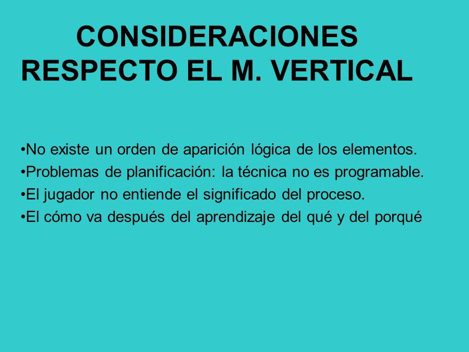 CONSIDERACIONES RESPECTO EL M. VERTICAL No existe un orden de aparición lógica de los elementos. Problemas de planificación: la técnica no es programa
