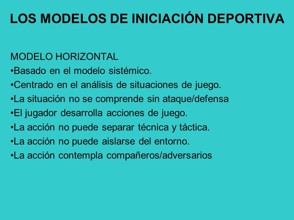 LOS MODELOS DE INICIACIÓN DEPORTIVA MODELO HORIZONTAL Basado en el modelo sistémico. Centrado en el análisis de situaciones de juego. La situación no