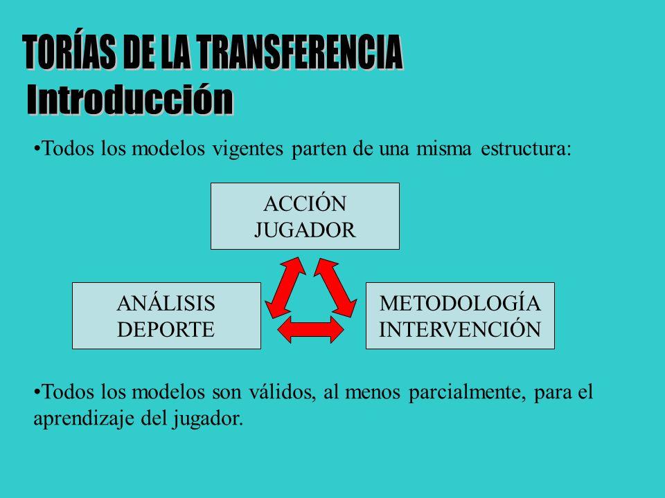 Todos los modelos vigentes parten de una misma estructura: ACCIÓN JUGADOR METODOLOGÍA INTERVENCIÓN ANÁLISIS DEPORTE Todos los modelos son válidos, al