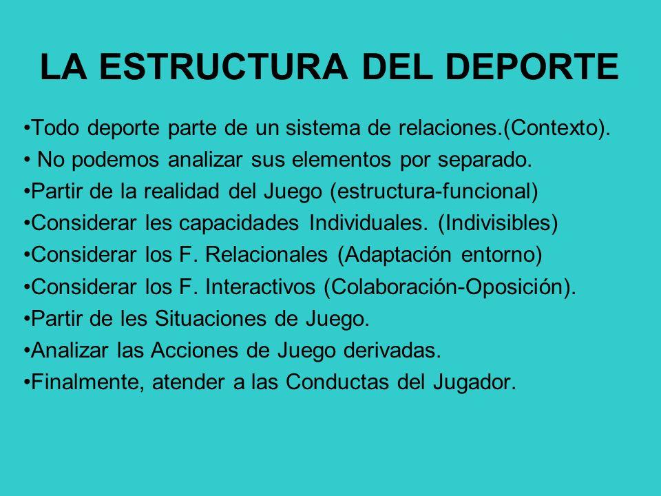 LA ESTRUCTURA DEL DEPORTE Todo deporte parte de un sistema de relaciones.(Contexto). No podemos analizar sus elementos por separado. Partir de la real