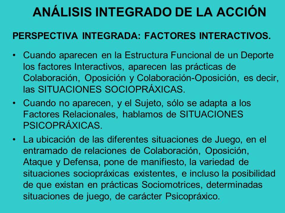 ANÁLISIS INTEGRADO DE LA ACCIÓN PERSPECTIVA INTEGRADA: FACTORES INTERACTIVOS. Cuando aparecen en la Estructura Funcional de un Deporte los factores In