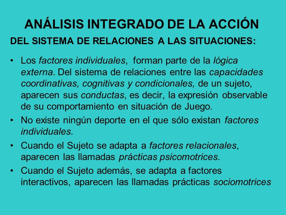 ANÁLISIS INTEGRADO DE LA ACCIÓN DEL SISTEMA DE RELACIONES A LAS SITUACIONES: Los factores individuales, forman parte de la lógica externa. Del sistema