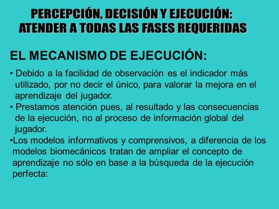 EL MECANISMO DE EJECUCIÓN: Debido a la facilidad de observación es el indicador más utilizado, por no decir el único, para valorar la mejora en el apr