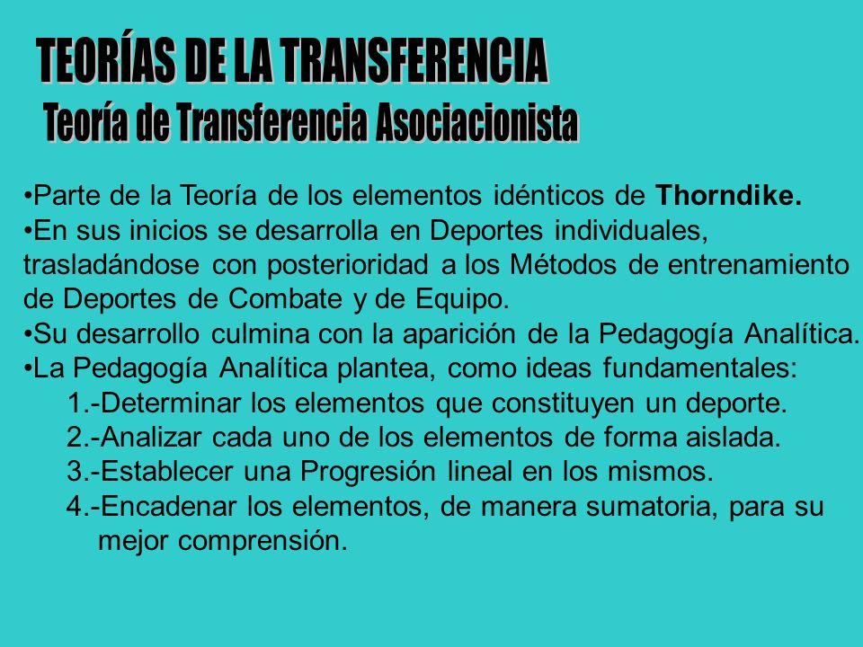 Parte de la Teoría de los elementos idénticos de Thorndike. En sus inicios se desarrolla en Deportes individuales, trasladándose con posterioridad a l