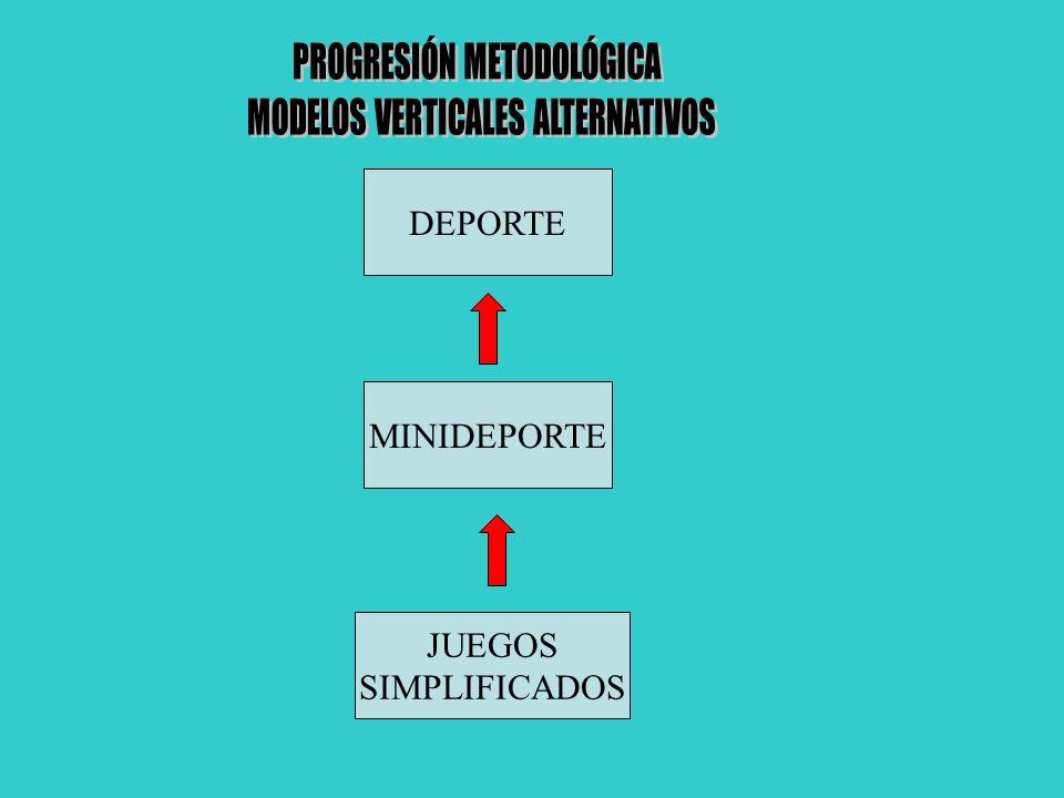 DEPORTE MINIDEPORTE JUEGOS SIMPLIFICADOS