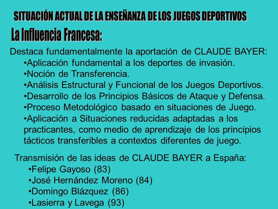 Destaca fundamentalmente la aportación de CLAUDE BAYER: Aplicación fundamental a los deportes de invasión. Noción de Transferencia. Análisis Estructur