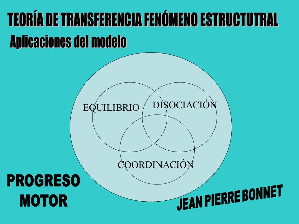 EQUILIBRIO DISOCIACIÓN COORDINACIÓN