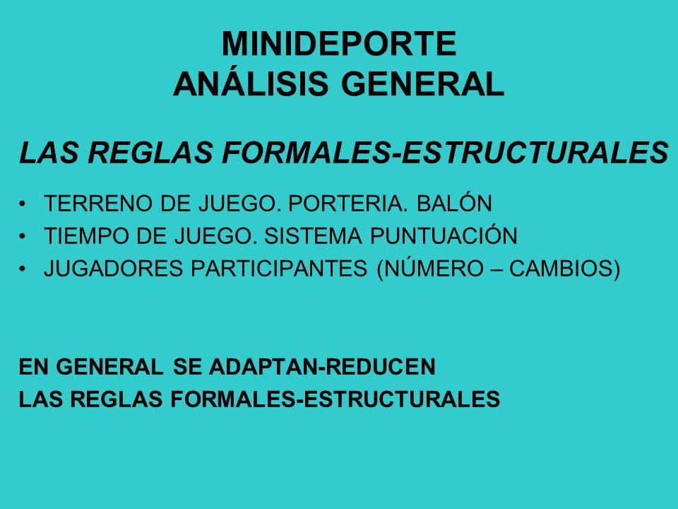 MINIDEPORTE ANÁLISIS GENERAL LAS REGLAS FORMALES-ESTRUCTURALES TERRENO DE JUEGO. PORTERIA. BALÓN TIEMPO DE JUEGO. SISTEMA PUNTUACIÓN JUGADORES PARTICI
