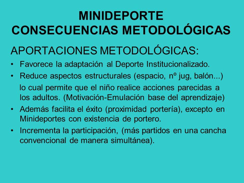 MINIDEPORTE CONSECUENCIAS METODOLÓGICAS APORTACIONES METODOLÓGICAS: Favorece la adaptación al Deporte Institucionalizado. Reduce aspectos estructurale
