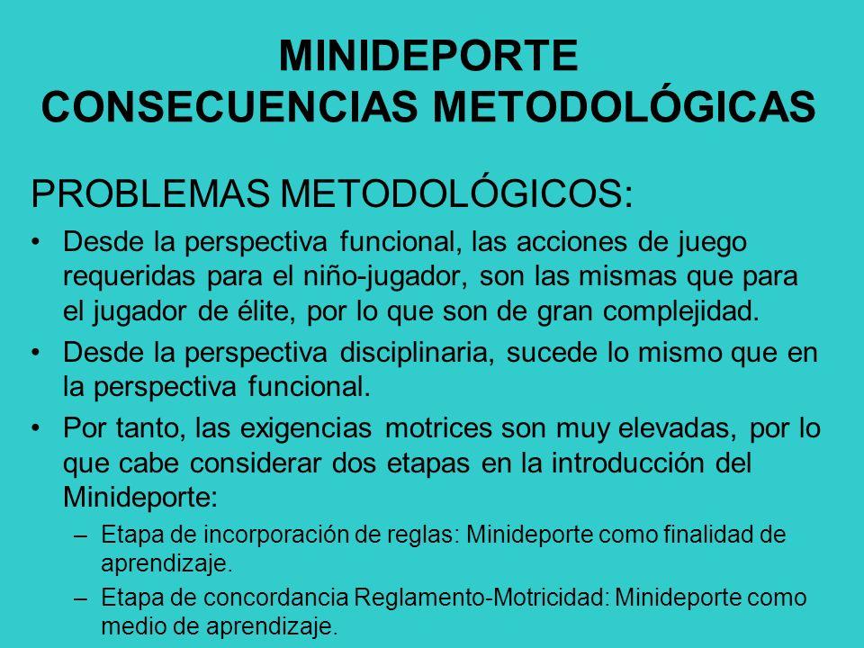 MINIDEPORTE CONSECUENCIAS METODOLÓGICAS PROBLEMAS METODOLÓGICOS: Desde la perspectiva funcional, las acciones de juego requeridas para el niño-jugador