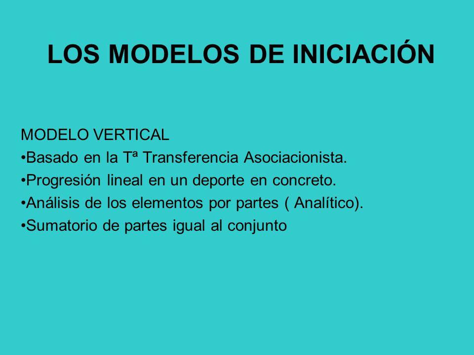 LOS MODELOS DE INICIACIÓN MODELO VERTICAL Basado en la Tª Transferencia Asociacionista. Progresión lineal en un deporte en concreto. Análisis de los e