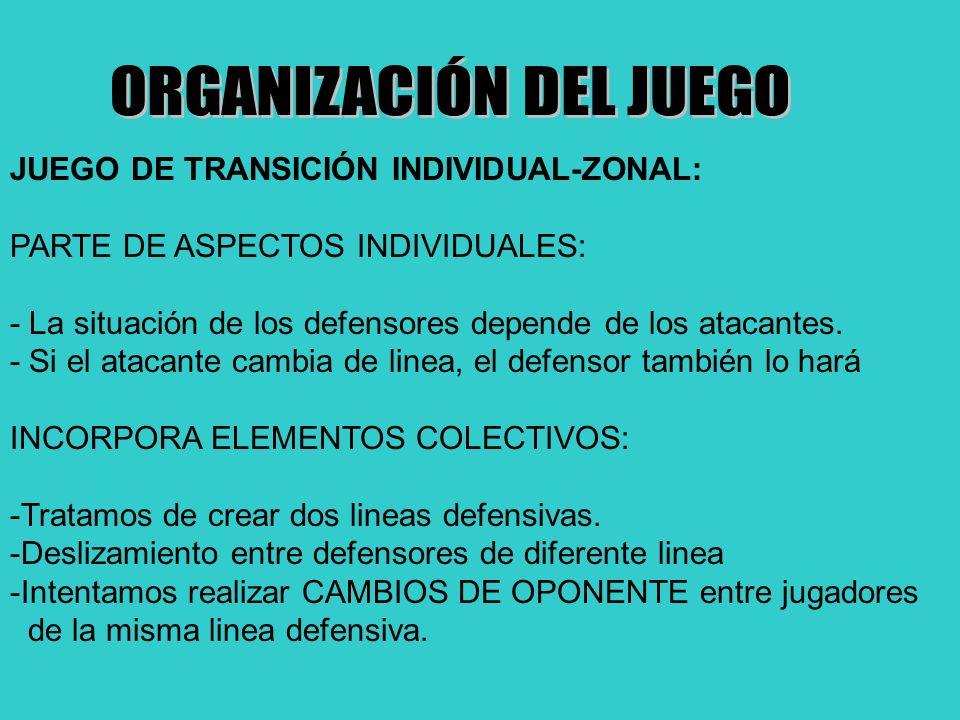 JUEGO DE TRANSICIÓN INDIVIDUAL-ZONAL: PARTE DE ASPECTOS INDIVIDUALES: - La situación de los defensores depende de los atacantes. - Si el atacante camb