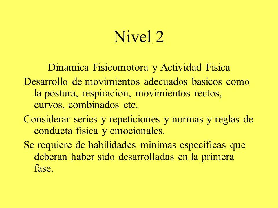 Nivel 2 Dinamica Fisicomotora y Actividad Fisica Desarrollo de movimientos adecuados basicos como la postura, respiracion, movimientos rectos, curvos,