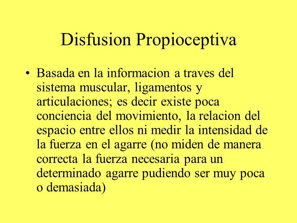 Disfusion Propioceptiva Basada en la informacion a traves del sistema muscular, ligamentos y articulaciones; es decir existe poca conciencia del movim