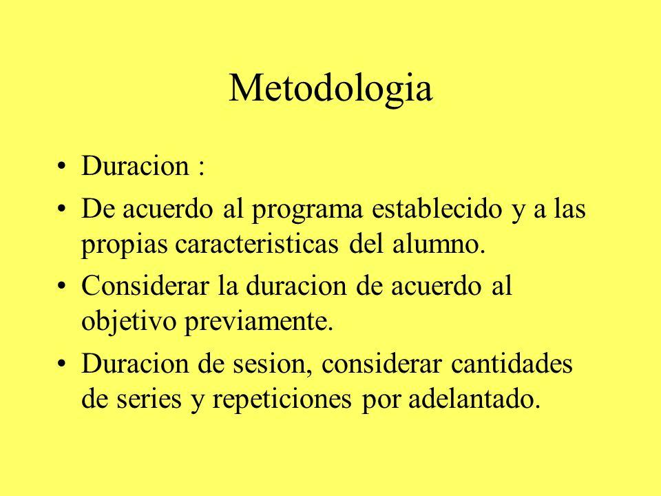 Metodologia Duracion : De acuerdo al programa establecido y a las propias caracteristicas del alumno. Considerar la duracion de acuerdo al objetivo pr