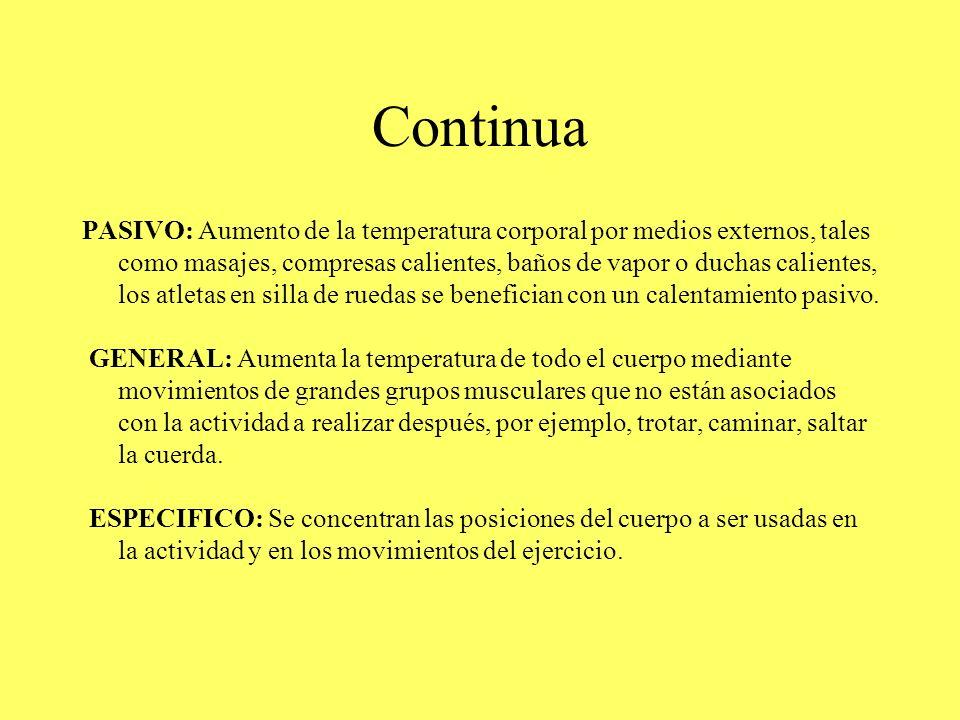 Continua PASIVO: Aumento de la temperatura corporal por medios externos, tales como masajes, compresas calientes, baños de vapor o duchas calientes, l