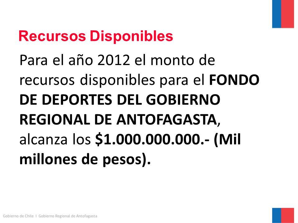 Recursos Disponibles Para el año 2012 el monto de recursos disponibles para el FONDO DE DEPORTES DEL GOBIERNO REGIONAL DE ANTOFAGASTA, alcanza los $1.000.000.000.- (Mil millones de pesos).