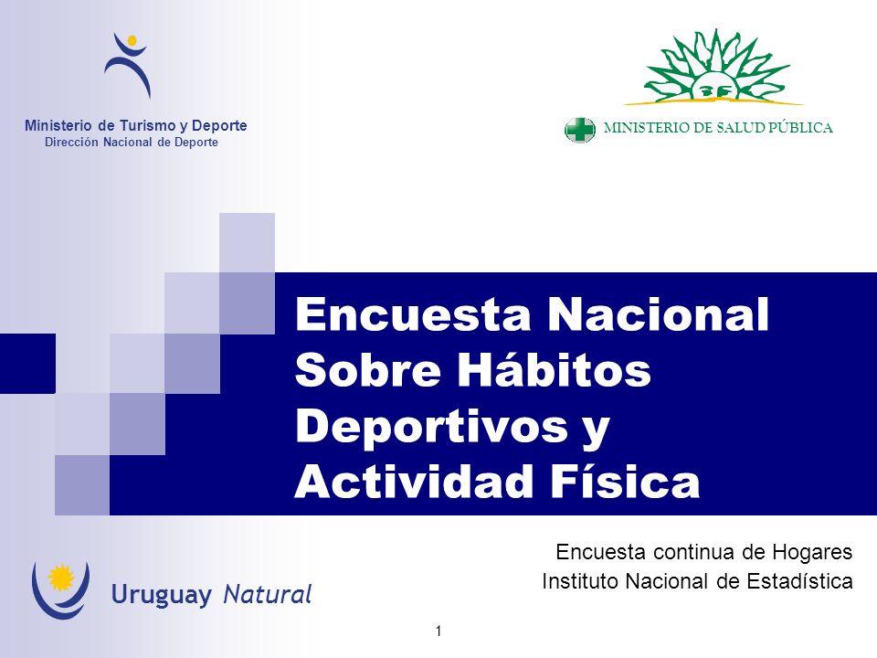 UruguayNatural 2 Encuesta nacional sobre hábitos deportivos y actividad física Fue aplicada bajo la forma de un módulo complementario de la Encuesta Continua de Hogares que releva el Instituto Nacional de Estadística durante el período mayo-julio de 2005.