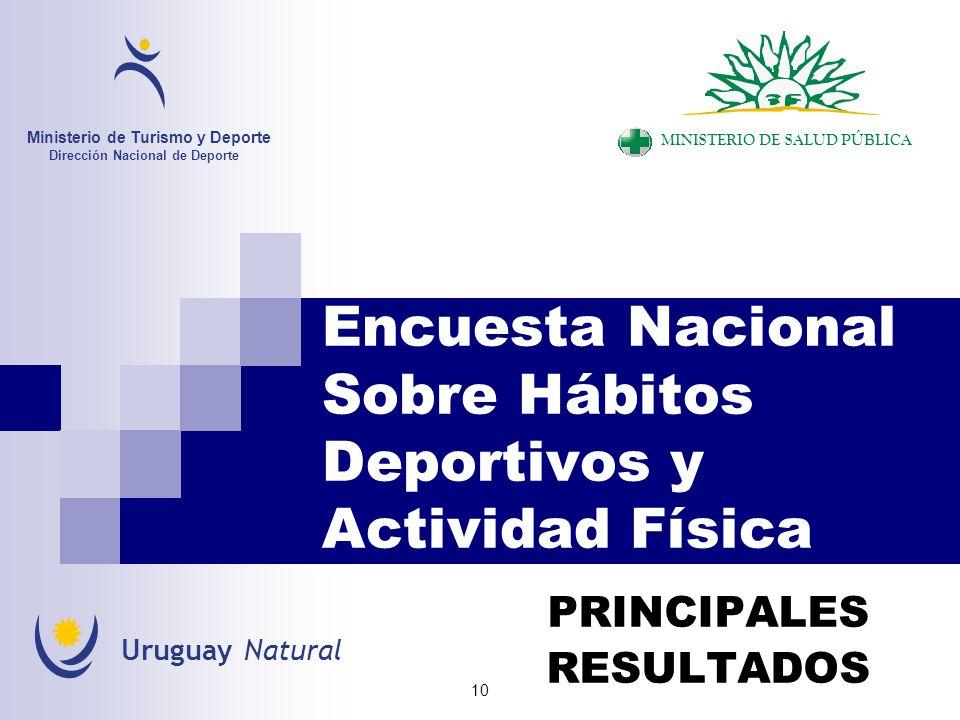 10 Encuesta Nacional Sobre Hábitos Deportivos y Actividad Física PRINCIPALES RESULTADOS Ministerio de Turismo y Deporte Dirección Nacional de Deporte
