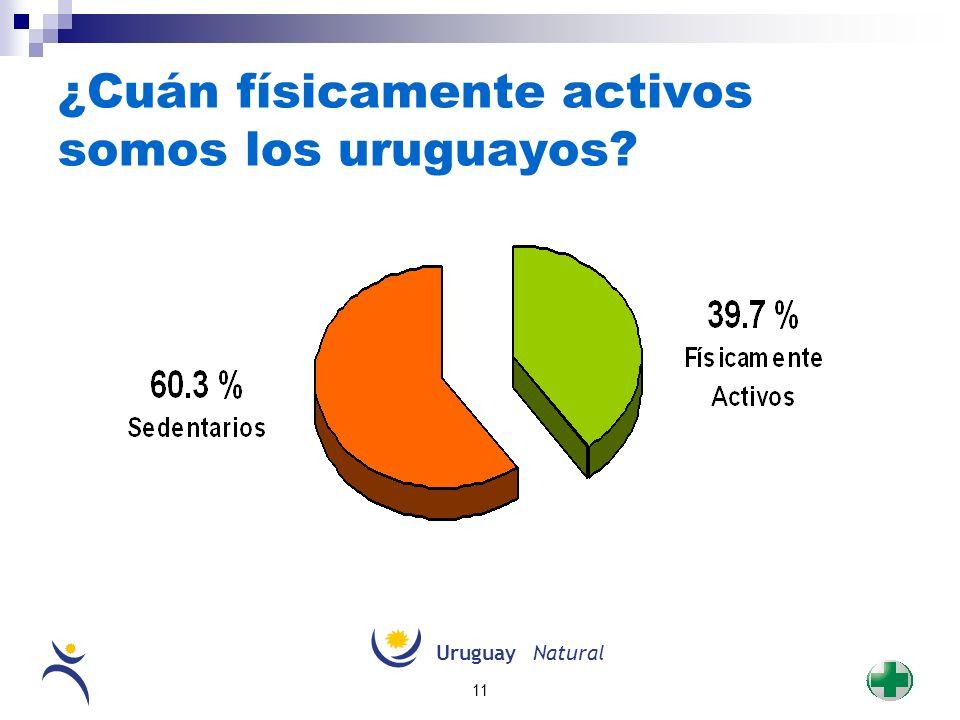 UruguayNatural 11 ¿Cuán físicamente activos somos los uruguayos?