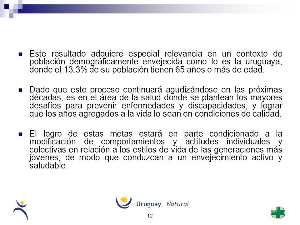 UruguayNatural 12 Este resultado adquiere especial relevancia en un contexto de población demográficamente envejecida como lo es la uruguaya, donde el
