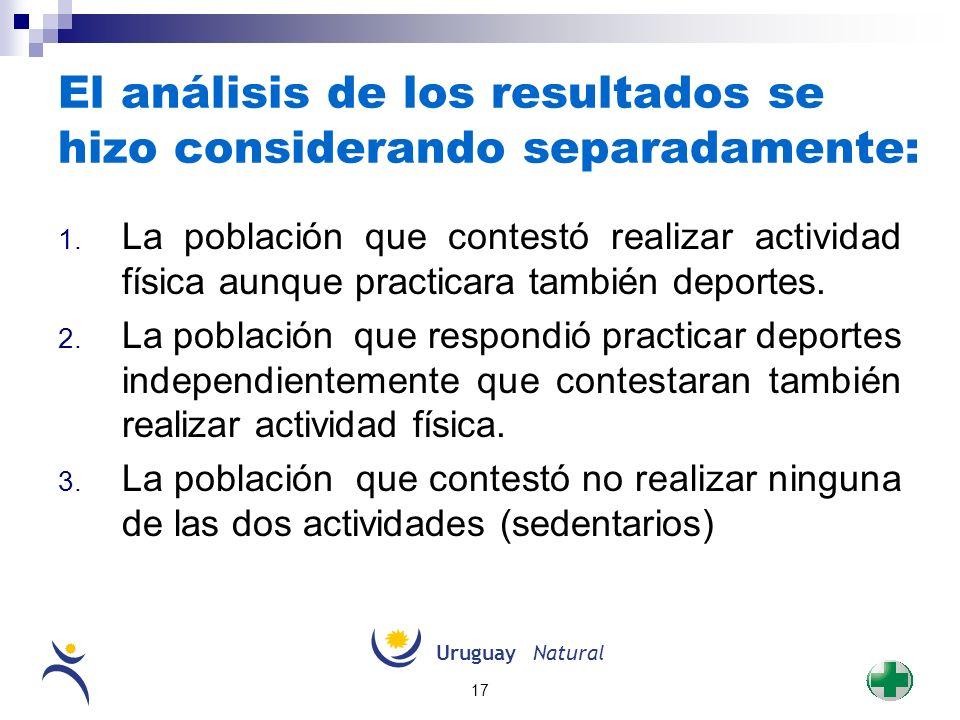 UruguayNatural 17 El análisis de los resultados se hizo considerando separadamente: 1. La población que contestó realizar actividad física aunque prac