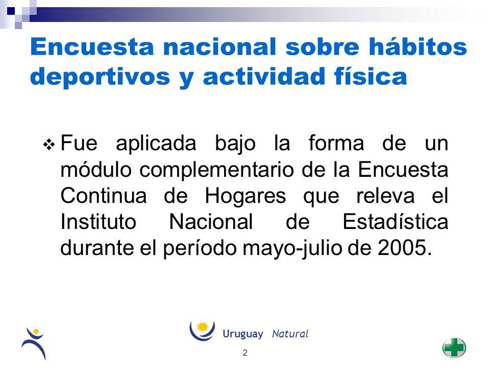 UruguayNatural 33 La mayoría de la población que practica deportes lo hace de forma continua manteniendo en su mayoría una frecuencia semanal moderada.