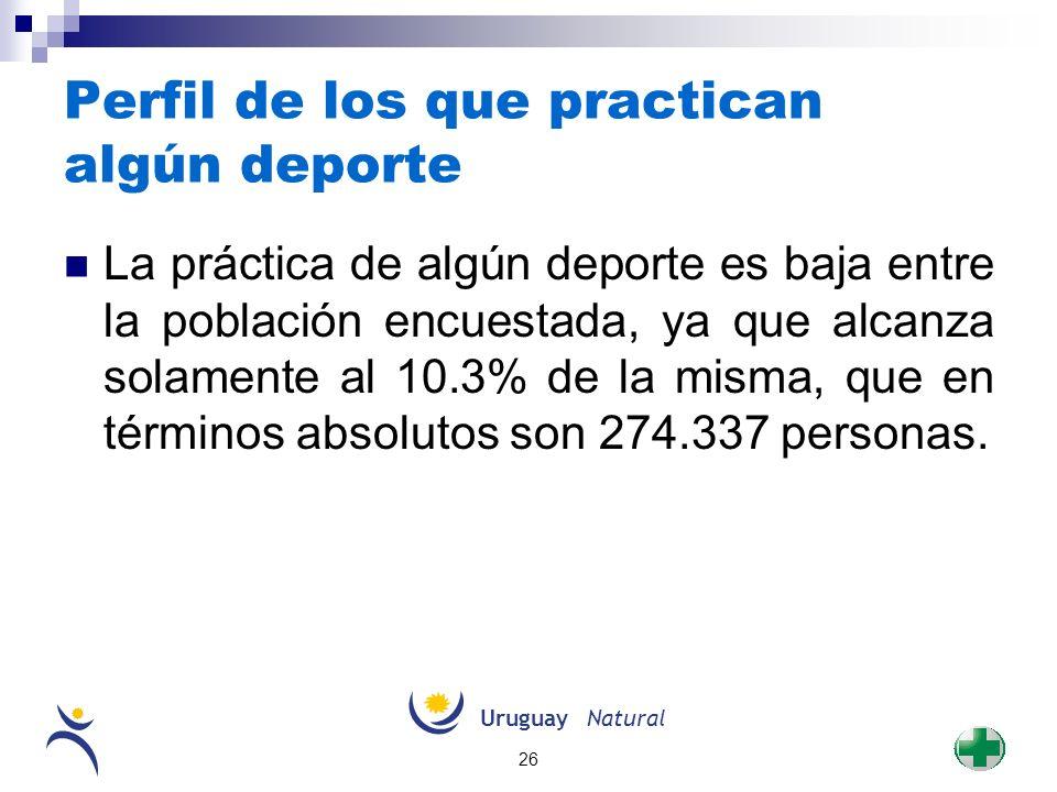 UruguayNatural 26 Perfil de los que practican algún deporte La práctica de algún deporte es baja entre la población encuestada, ya que alcanza solamen