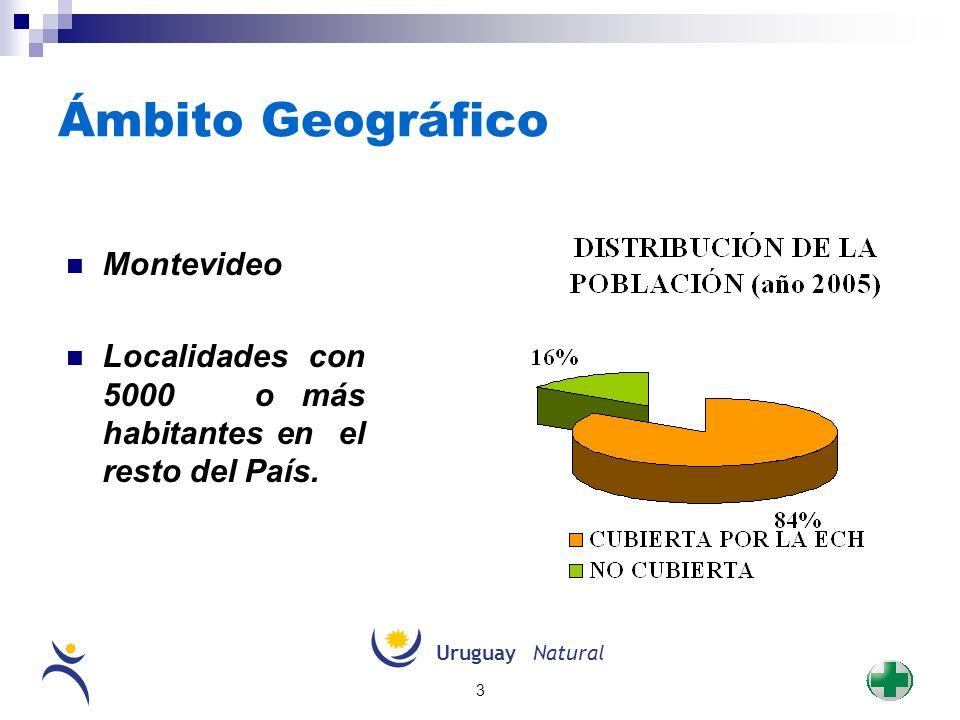 UruguayNatural 14 La incidencia de la población físicamente activa en relación a la población total de cada sexo en cada área, mantiene la predominancia masculina SEXOTotal UrbanoMontevideoInterior 44.6 %45.0 %44.2 % 35.4 %34.6 %36.1 %