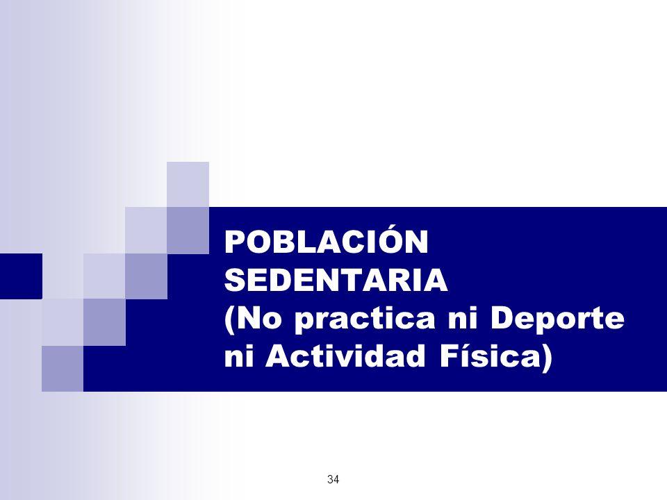 34 POBLACIÓN SEDENTARIA (No practica ni Deporte ni Actividad Física)