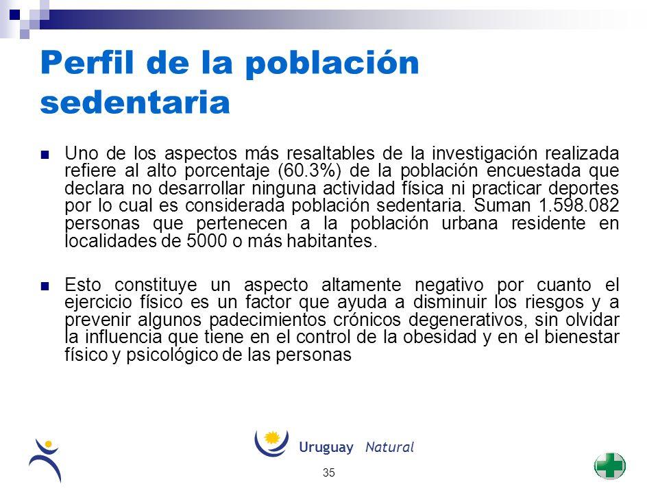 UruguayNatural 35 Perfil de la población sedentaria Uno de los aspectos más resaltables de la investigación realizada refiere al alto porcentaje (60.3
