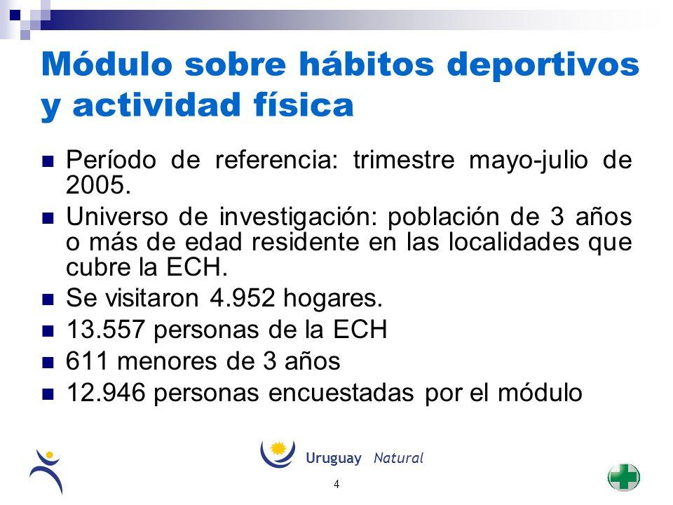 UruguayNatural 5 Módulo sobre hábitos deportivos y actividad física OBJETIVOS: Identificar el nivel real de actividad física y práctica deportiva, frecuencia y lugar de realización.