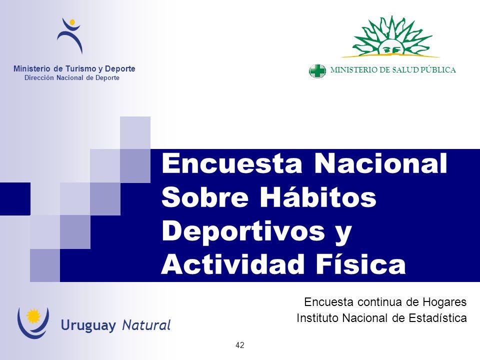 42 Encuesta Nacional Sobre Hábitos Deportivos y Actividad Física Encuesta continua de Hogares Instituto Nacional de Estadística Ministerio de Turismo