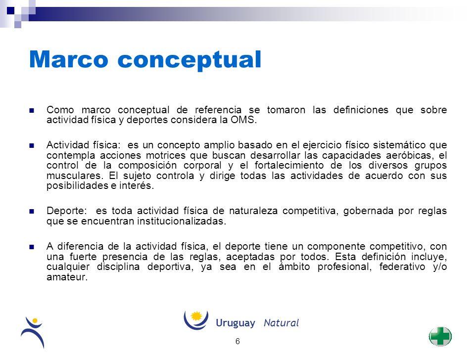 UruguayNatural 6 Marco conceptual Como marco conceptual de referencia se tomaron las definiciones que sobre actividad física y deportes considera la O