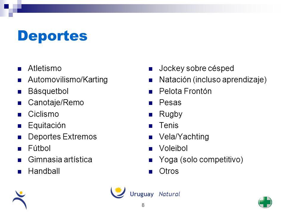 UruguayNatural 8 Deportes Atletismo Automovilismo/Karting Básquetbol Canotaje/Remo Ciclismo Equitación Deportes Extremos Fútbol Gimnasia artística Han