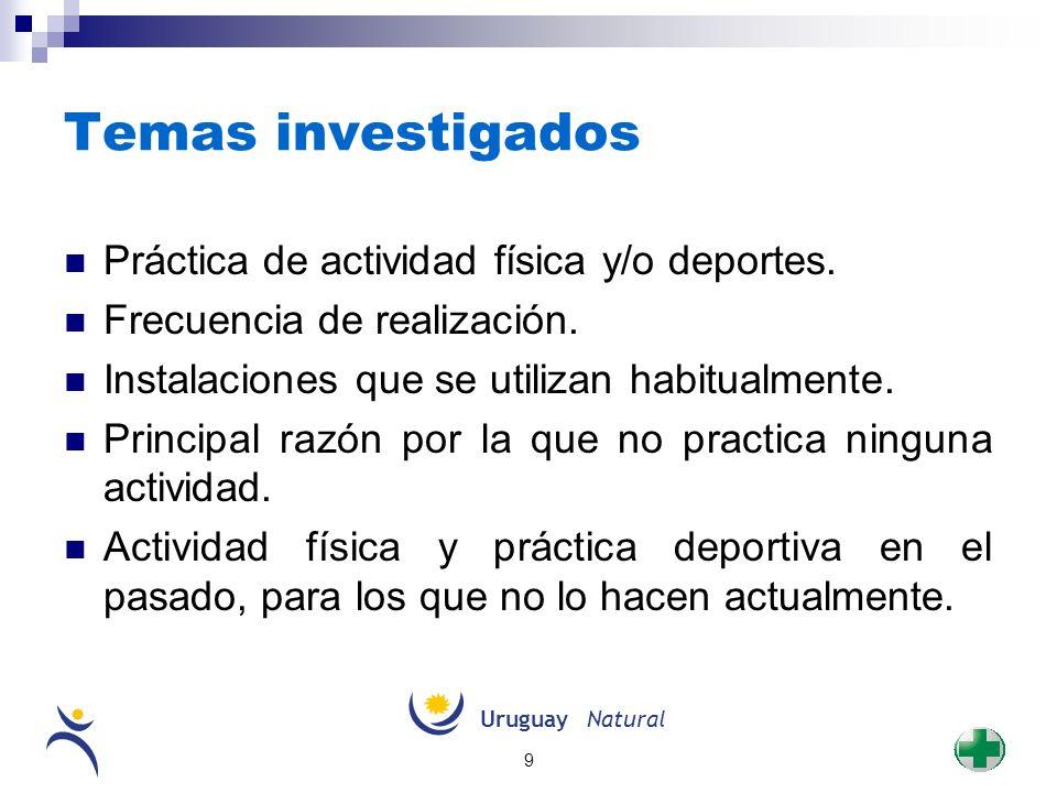 UruguayNatural 9 Temas investigados Práctica de actividad física y/o deportes. Frecuencia de realización. Instalaciones que se utilizan habitualmente.