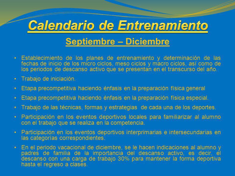 Septiembre – Diciembre Establecimiento de los planes de entrenamiento y determinación de las fechas de inicio de los micro ciclos, meso ciclos y macro