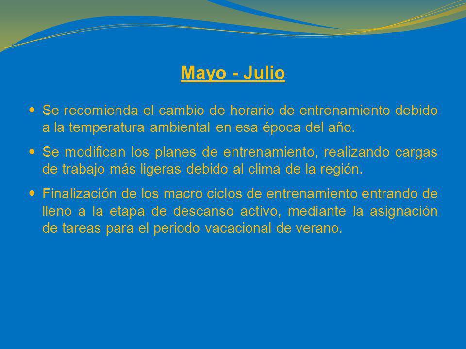 Mayo - Julio Se recomienda el cambio de horario de entrenamiento debido a la temperatura ambiental en esa época del año. Se modifican los planes de en