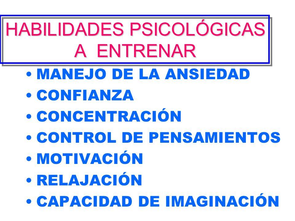 ENTRENAMIENTO PSICOLÓGICO APLICACIÓN SISTEMATICA Y PLANIFICADA DE TÉCNICAS PSICOLÓGICAS, ASESORÍA PERMANENTE Y GENERAL,PARA EL DEPORTISTA,CON EL FIN D