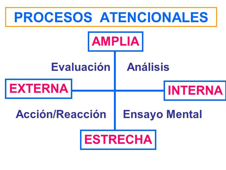 Regulación de la autoconversación TÉCNICAS DE AUTOMOTIVACIÓN TÉCNICAS DE RACIONALIZACIÓN MODIFICACIÓN DE LA ATENCIÓN BÚSQUEDA DE SOLUCION DE PROBLEMAS