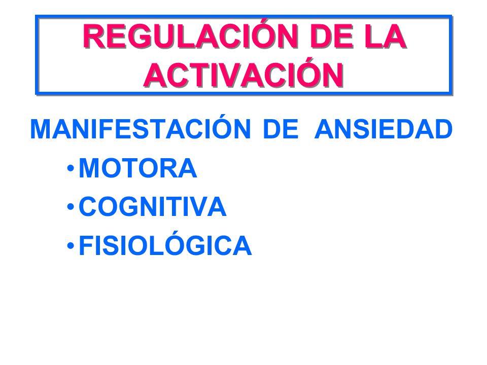 PROCESOS ATENCIONALES AMPLIA EXTERNA INTERNA ESTRECHA EvaluaciónAnálisis Acción/ReacciónEnsayo Mental