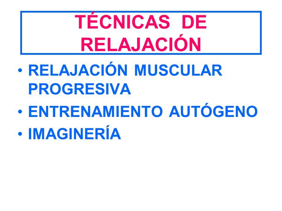 REGULACIÓN DE LA ACTIVACIÓN MANIFESTACIÓN DE ANSIEDAD MOTORA COGNITIVA FISIOLÓGICA