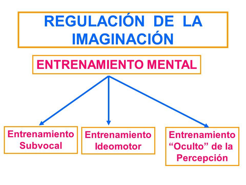 TÉCNICAS DE RELAJACIÓN RELAJACIÓN MUSCULAR PROGRESIVA ENTRENAMIENTO AUTÓGENO IMAGINERÍA