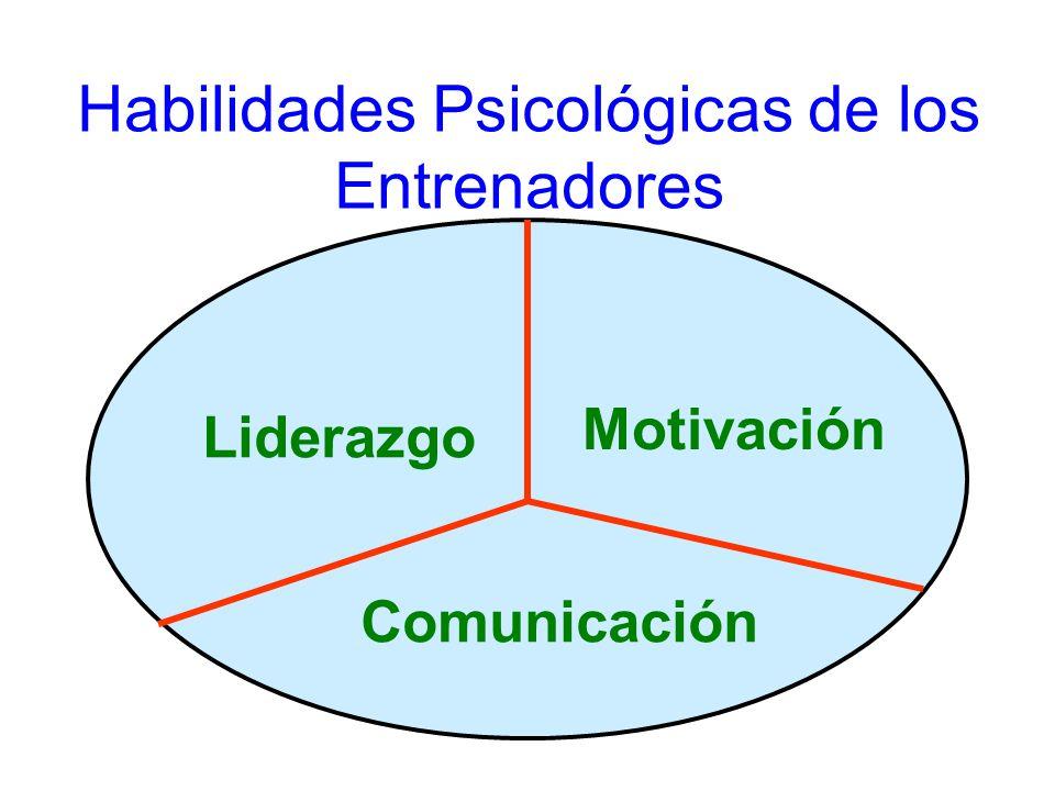 Funciones del Entrenador Instructor-técnico Maestro Motivador Juez Director Líder Administrador Asesor Amigo Padre o Madre Relaciones Públicas Científ