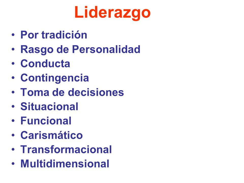 Habilidades Psicológicas de los Entrenadores Liderazgo Motivación Comunicación