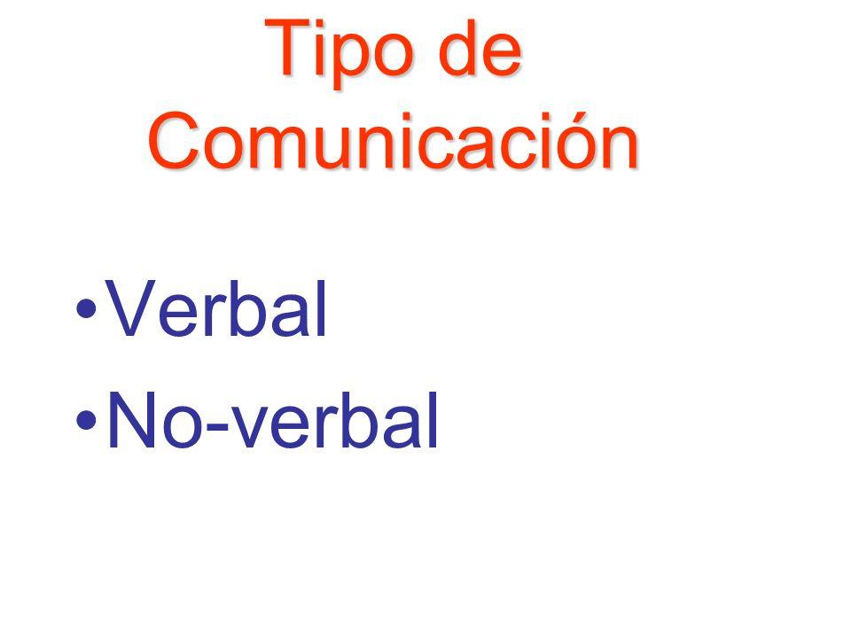 Comunicación Funciones de la comunicación en el deporte –Transmite Información –Influye la motivación –Proporciona feedback –Cohesiona al grupo